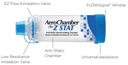 AeroChamber Plus Z STAT Anti-Static Valved Holding Chamber